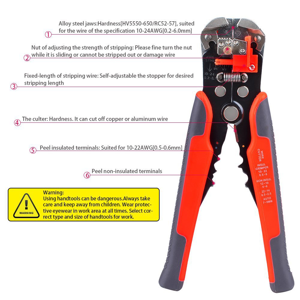 Self-Adjusting Wire Stripper