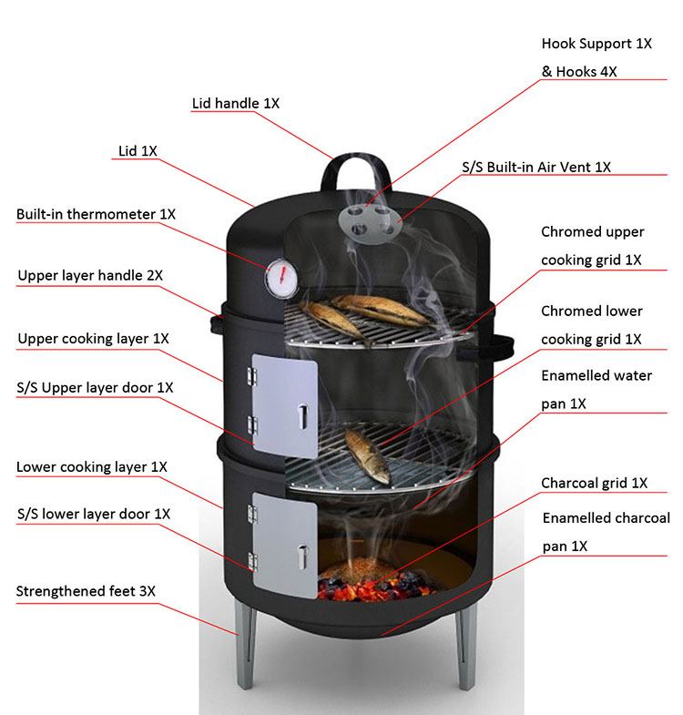 3 In 1 Outdoor Smoker Bbq Grill Life Changing Products