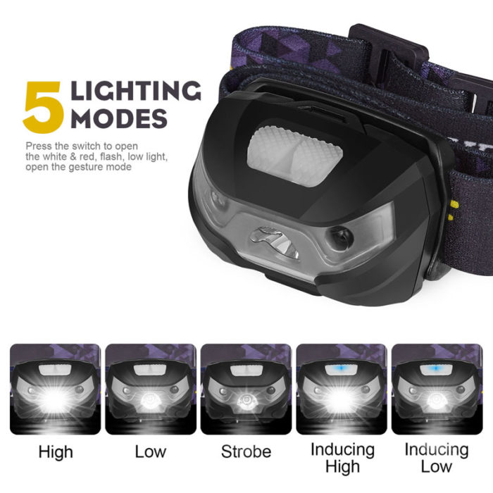 Headlamp Mini Recahrgeable LED Light