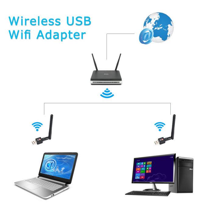 WiFi Wireless USB Adapter
