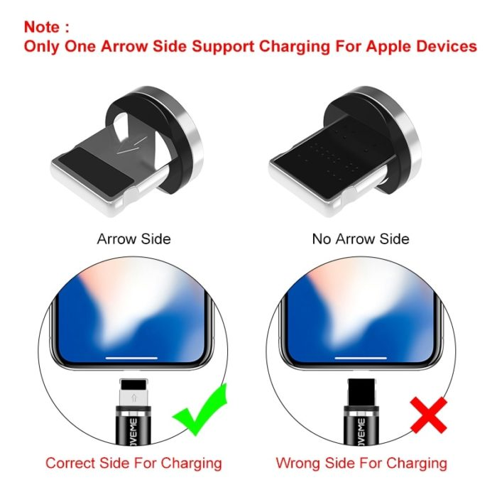 Magnetic Charger iPhone X/7/6/Xs Max