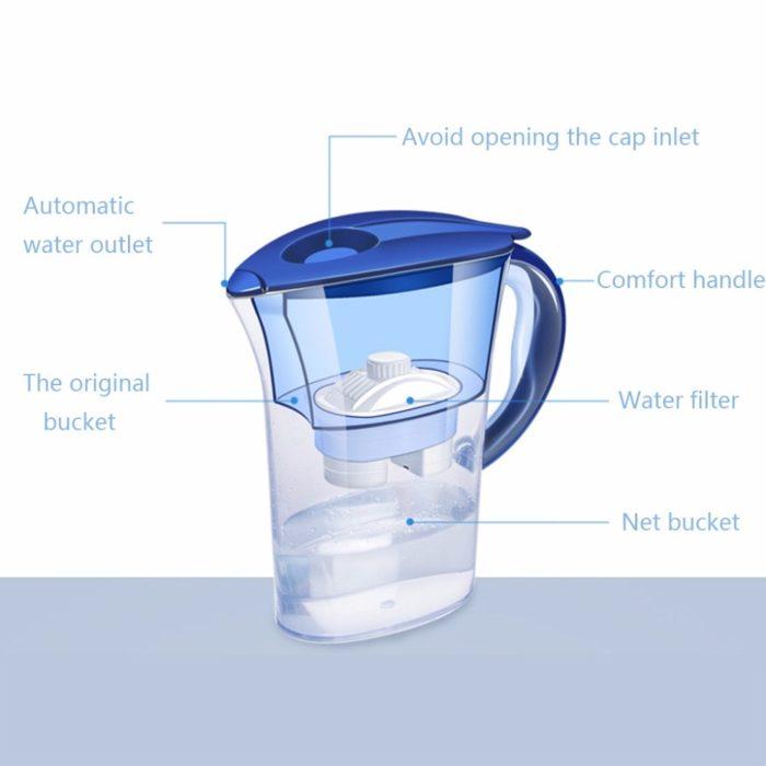 Water Filter Pitcher Purifier Jug