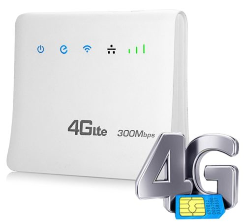 Wifi Router 4G LTE Capable
