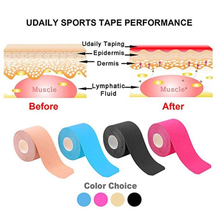 Kinesiology Tape Muscle Recovery Band