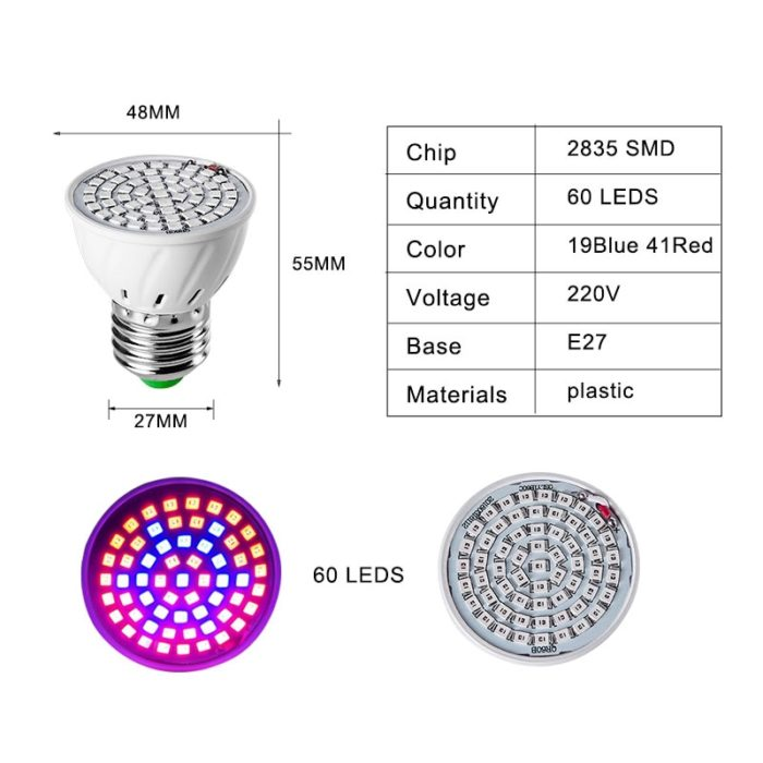 LED Grow Lights Indoor Photosynthesis