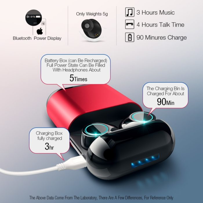 Bluetooth Headset In Ear Wireless
