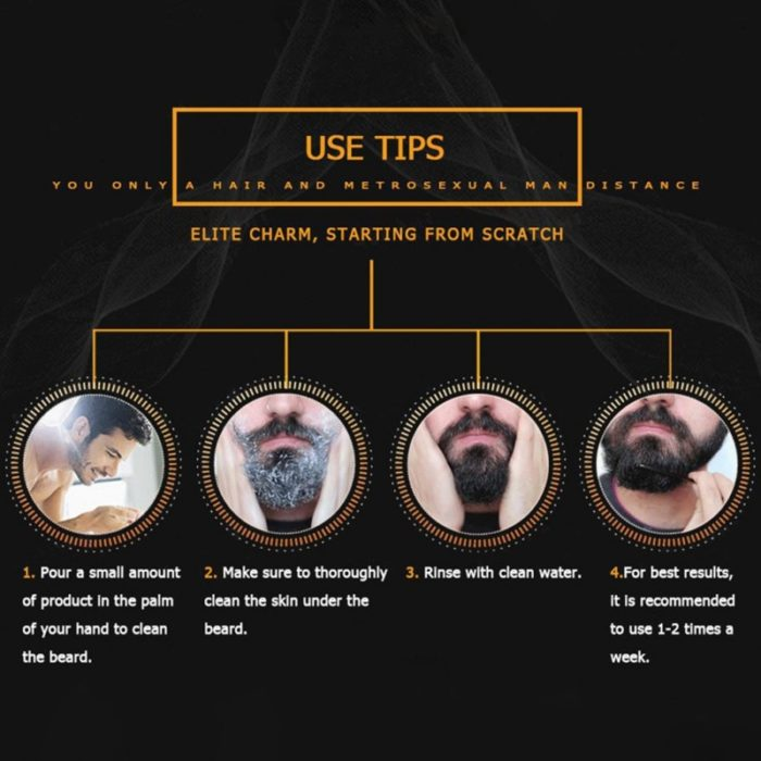 Nourishing Beard Shampoo For Men