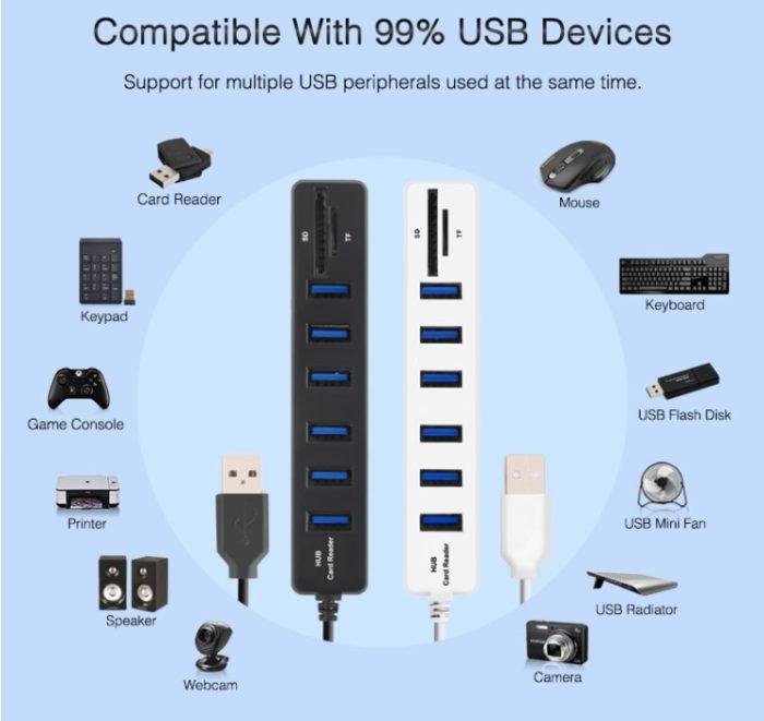 USB Port Hub Card Reader
