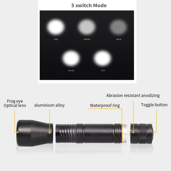 LED Torch Light UV Flashlight
