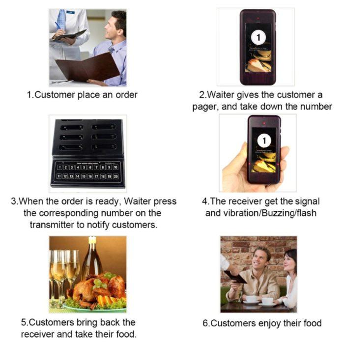 Paging System Restaurant Waiter Caller