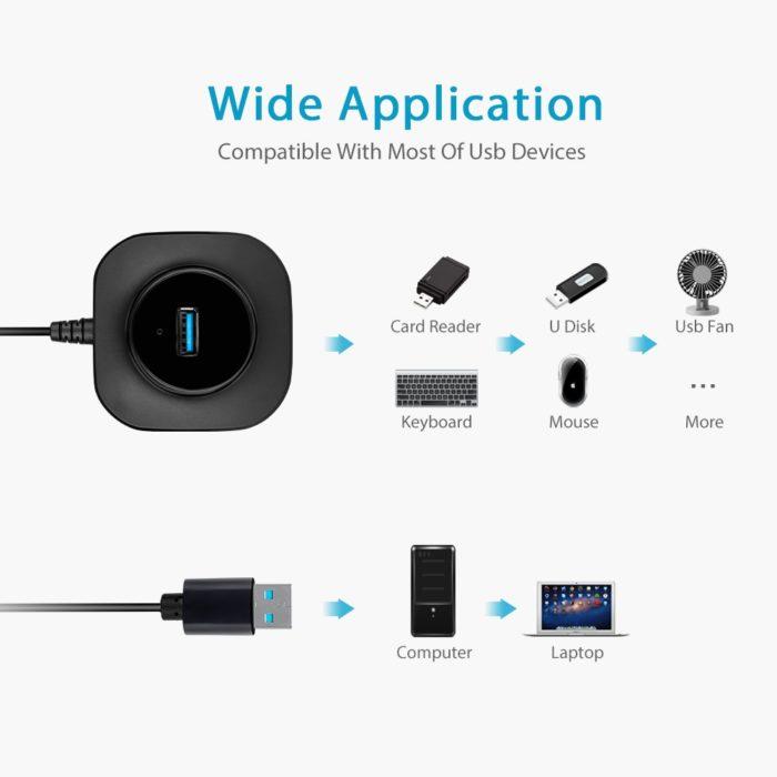Hub USB Multi USB Port