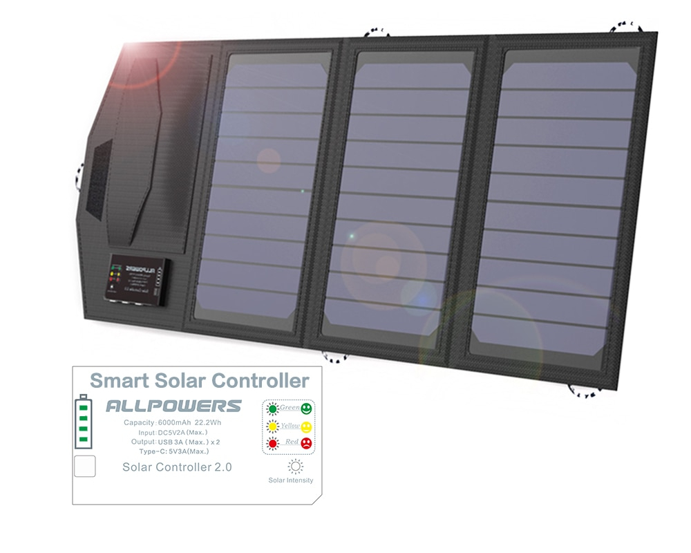 Amazing And Featured Solar Energy Products