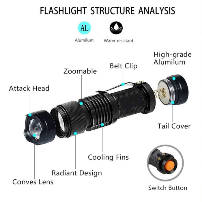 Ultraviolet Light LED Beacon
