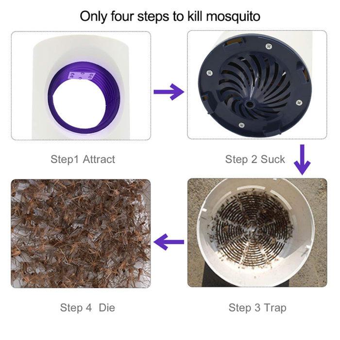Mosquito Killer Lamp UV night light