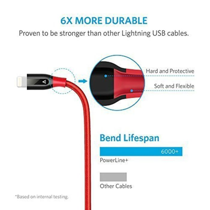 Apple Lightning Cable Fast Charging