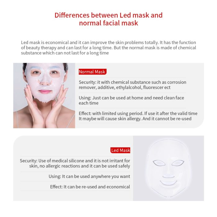 Led Face Mask Light Therapy