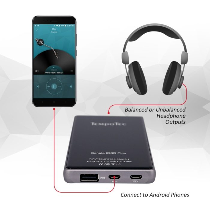 Headphone Amplifier Portable Device