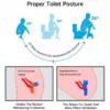 Footstool Foldable Bathroom Stool