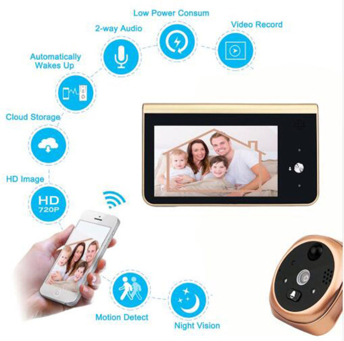 Smart Doorbell with Peephole Camera