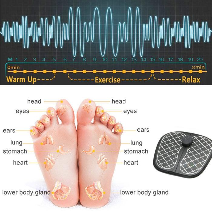 Foot Mat Revitalizing Foot Massager
