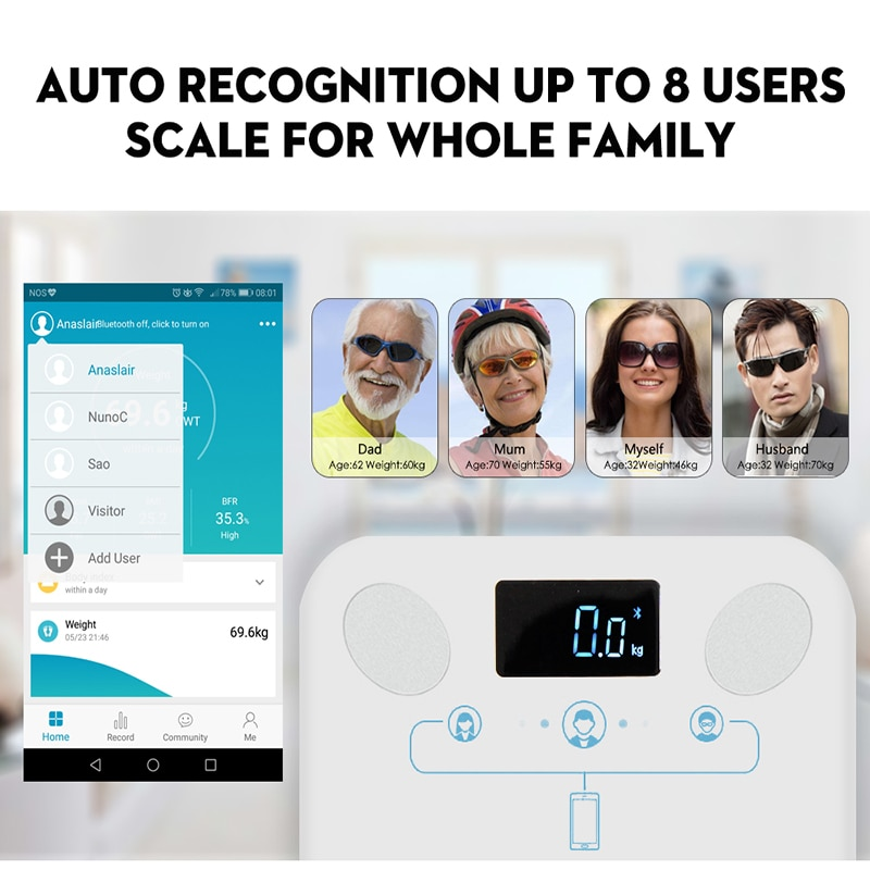 Body Fat Scale Bluetooth Weighing Scale