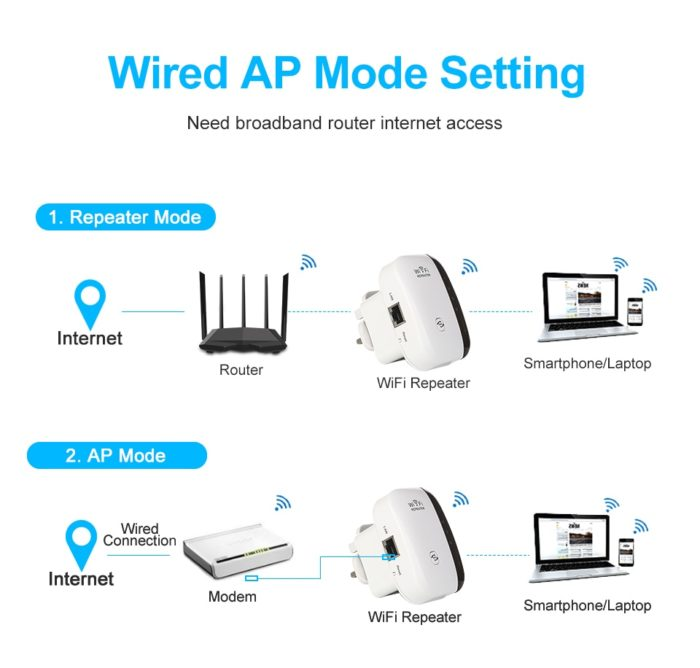 Wifi Booster Internet Signal Repeater