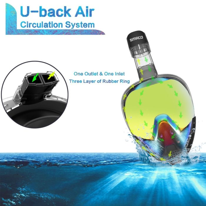 Full Face Snorkel Mask with UV Protection
