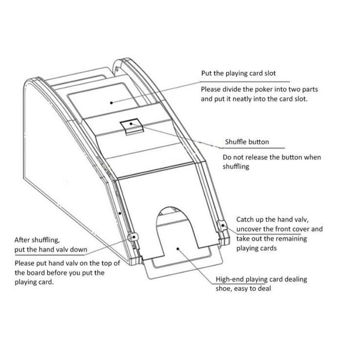 Card Shuffling Machine Electric Device