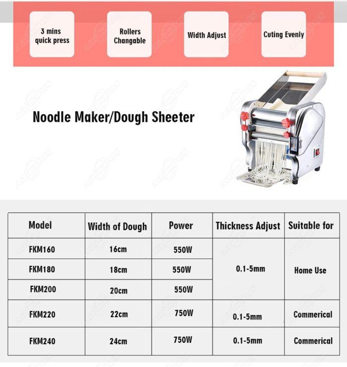 Dough Sheeter Electric Kitchen Device