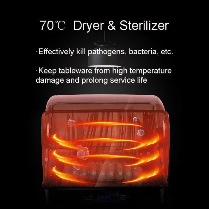 Dish Dryer Organizer Sterilizer