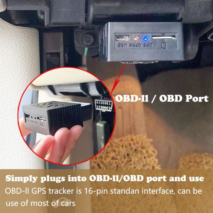 GPS Tracker for Car Anti-Theft Device