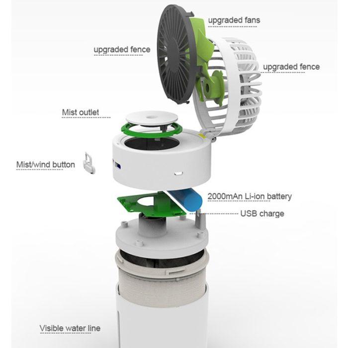 Humidifier Fan Portable Cooler Mist