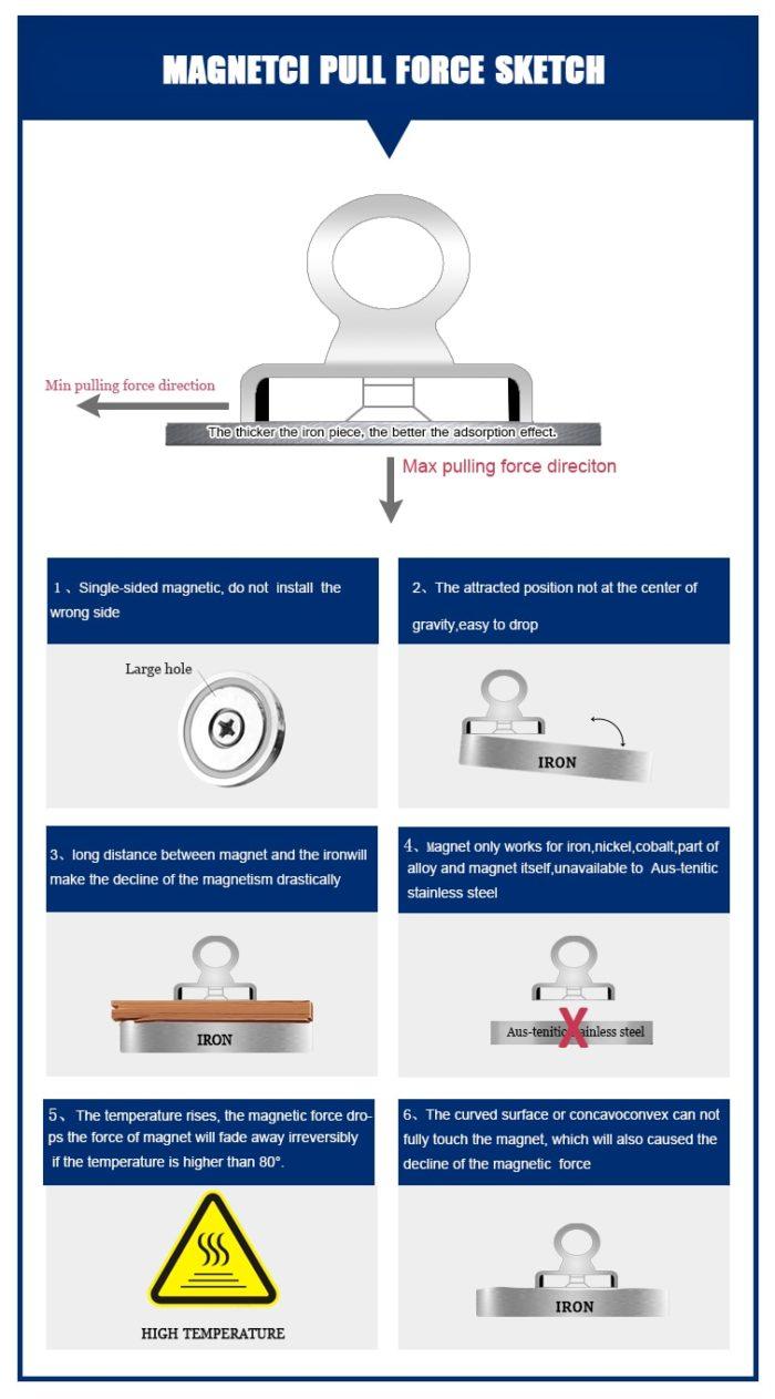 Magnetic Hooks Magnets For Hanging (5Pcs.)