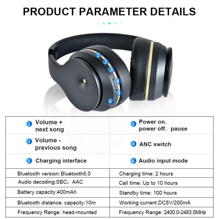 Wireless Noise Cancelling Headphone Gadget
