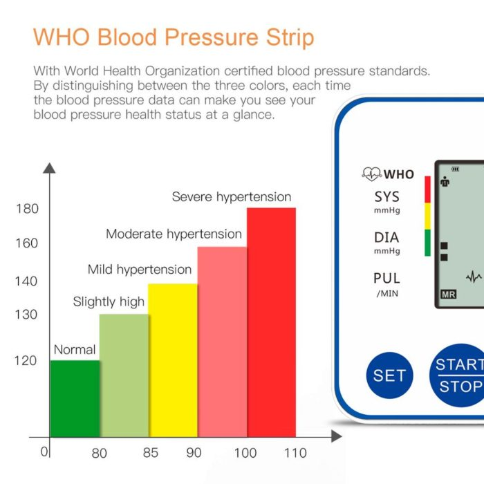 Wrist Blood Pressure Monitor Rechargeable Tool