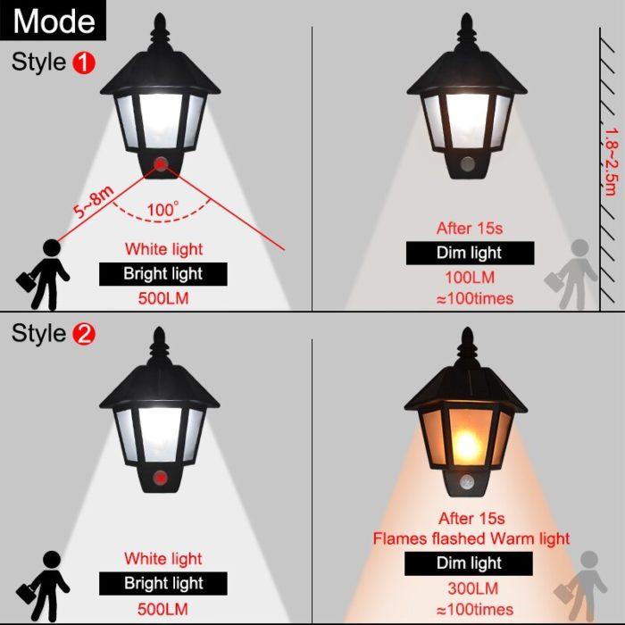 Flickering Solar Outdoor Lamp