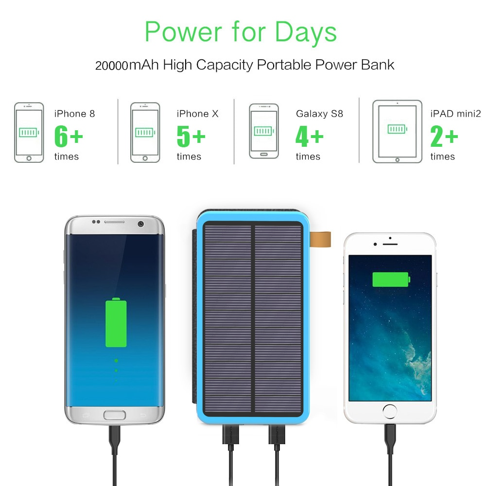 Solar Charger 20000mAh Waterproof Power Bank with 5 Solar Panel Outdoor Portable Power Bank Fast Charge External Battery Pack w