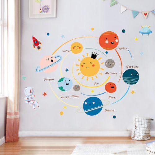 PVC Solar System Wall Stickers