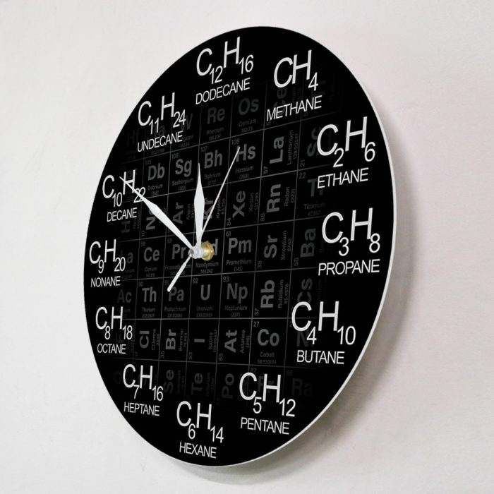 Table of Elements Chemistry Clock