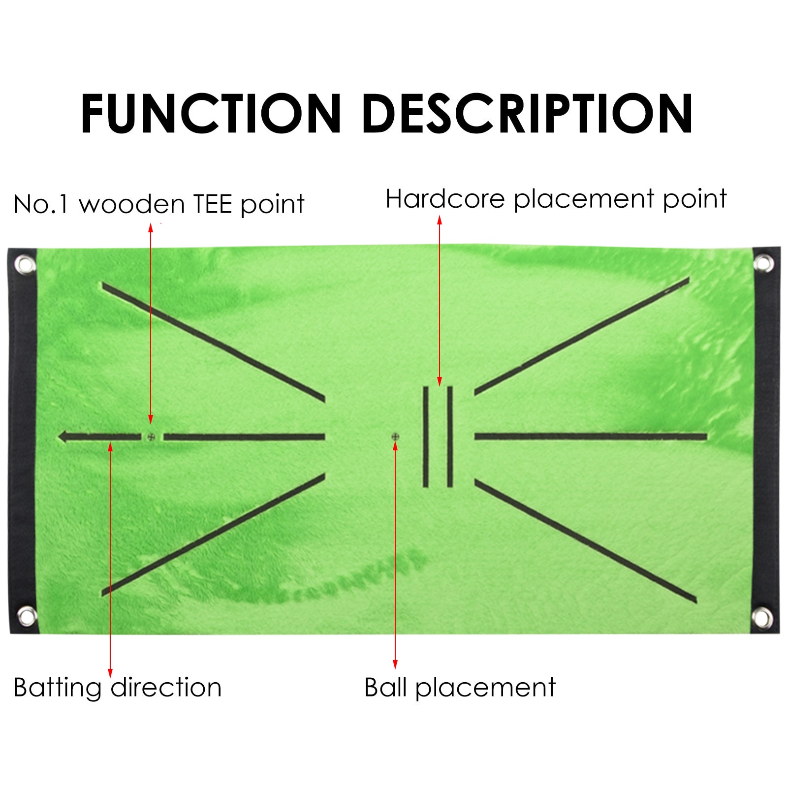 Golf Swing Mat Indoor And Outdoor Swing Mat Hitting Contact Track Detection Mat Golf Training Accessories
